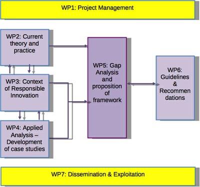 Interrelation_WP